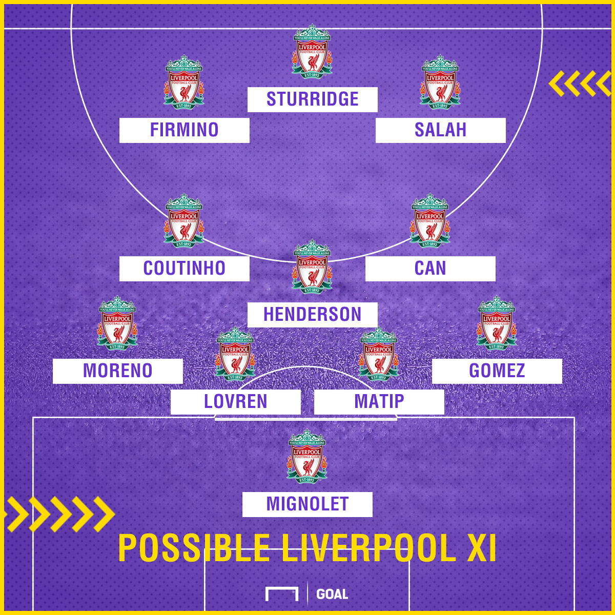 GFX Possible Liverpool XI v Leicester