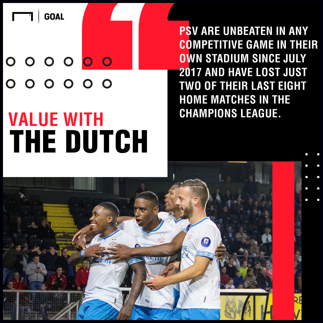 PSV Inter graphic