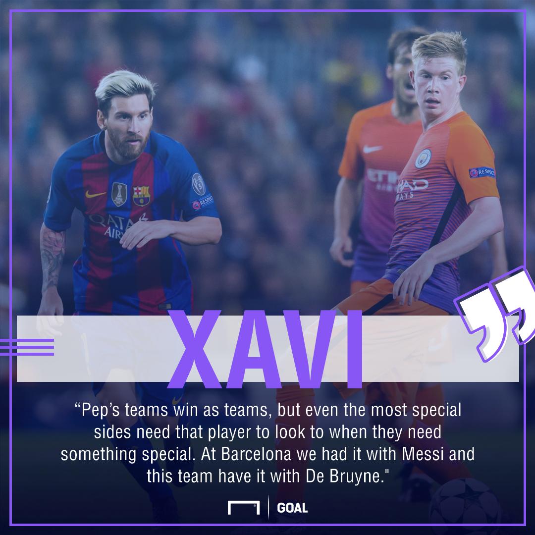Xavi Lionel Messi Kevin De Bruyne special