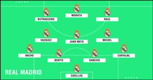 GFX Academy XI Real Madrid