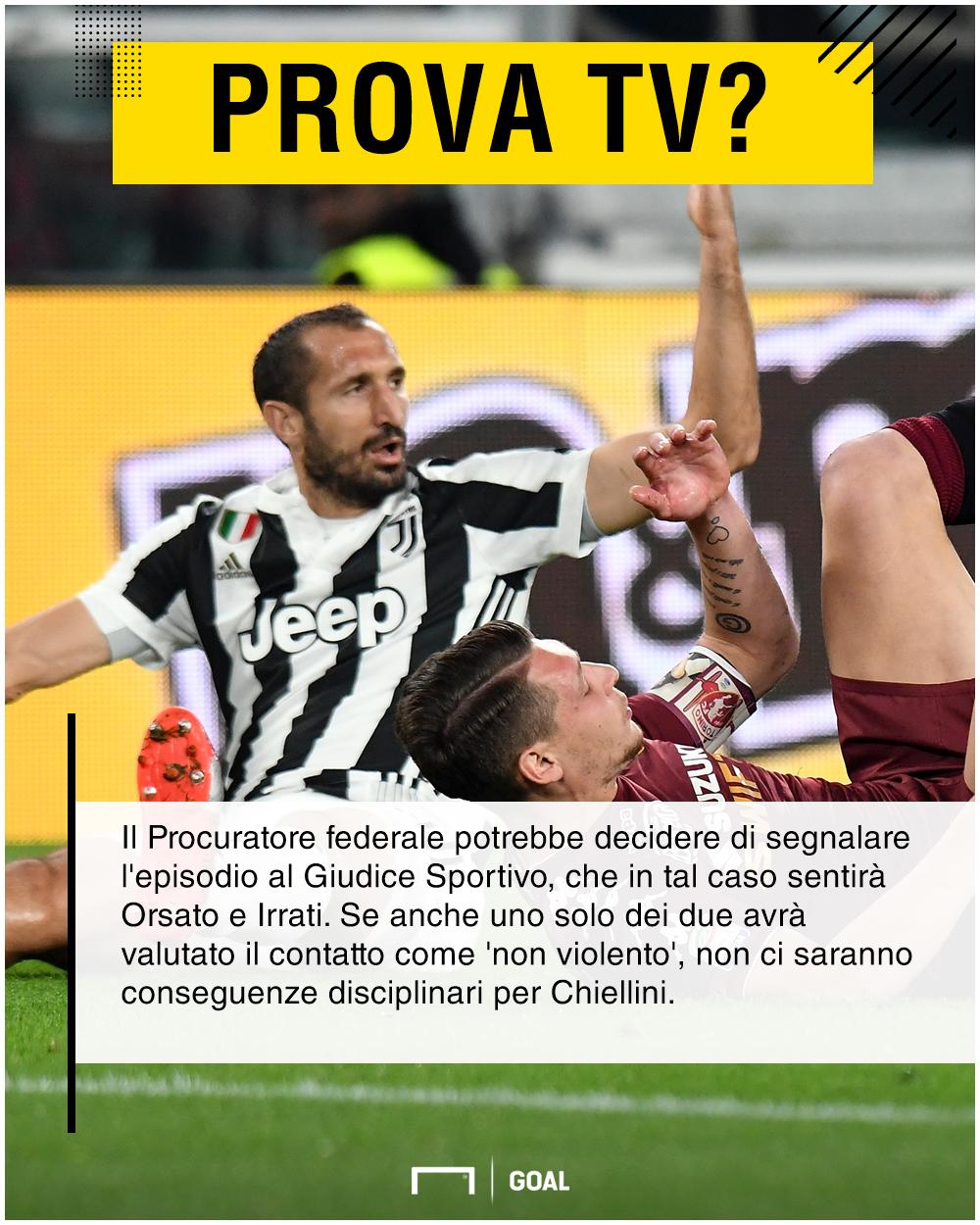 Juventus, Chiellini rischia la prova tv?
