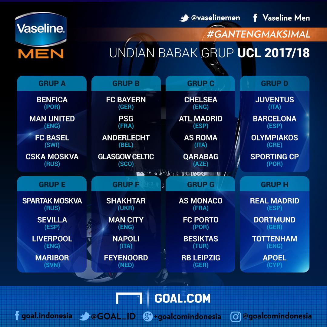 GFXID - Undian Babak Grup Liga Champions 2017/18