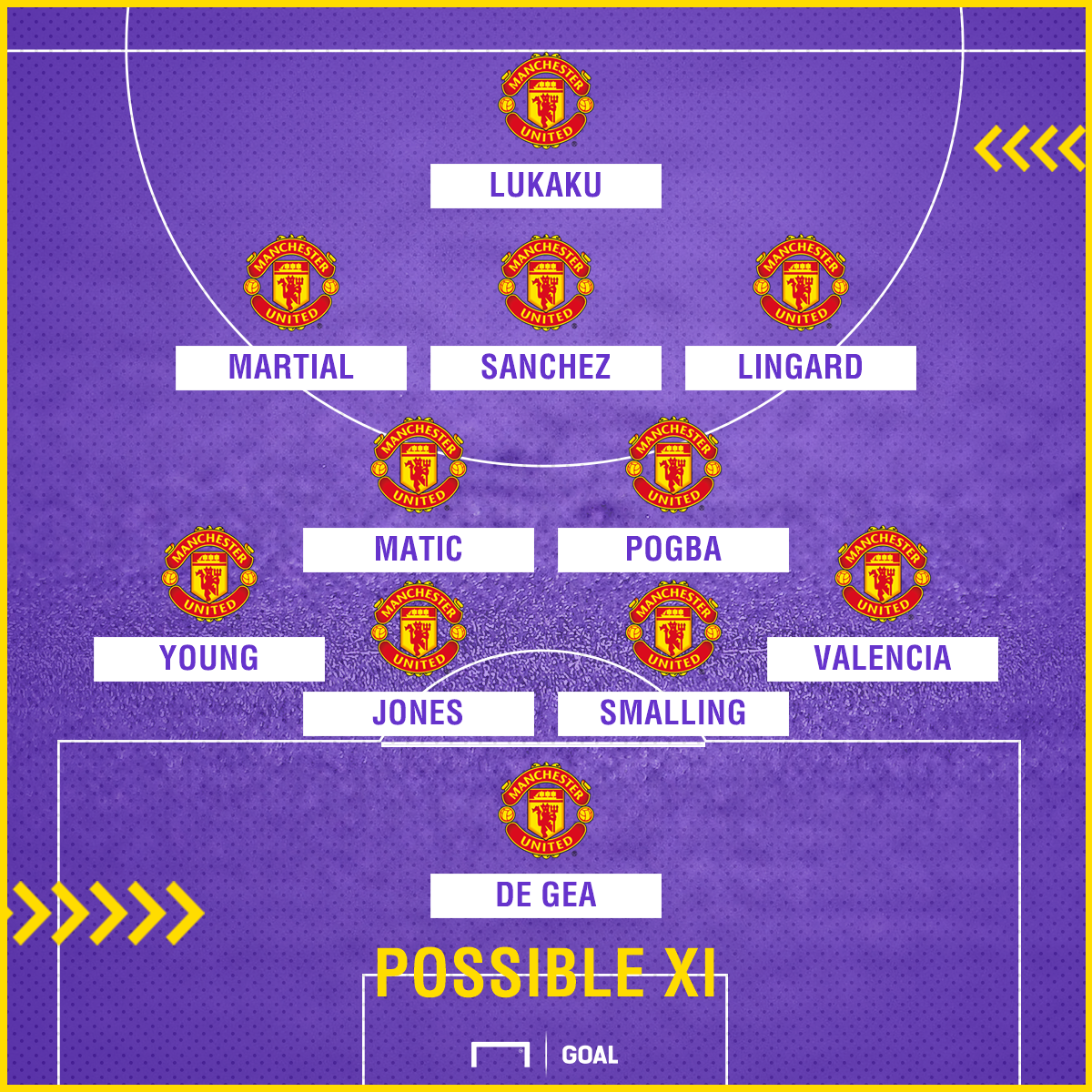 Injuries, suspensions and line-up vs Manchester United