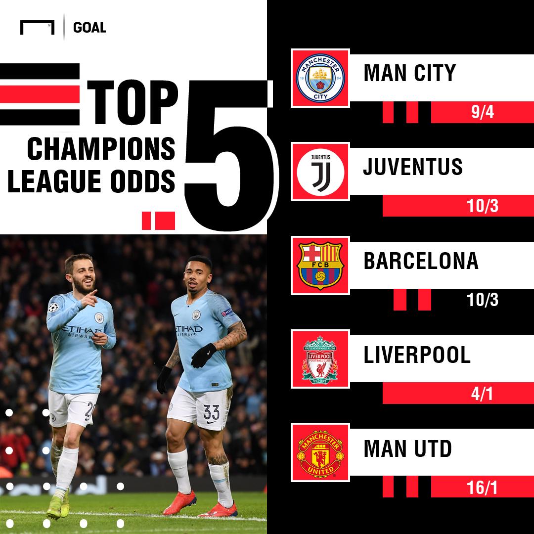 Champions League Winner Odds via William HIll 080419