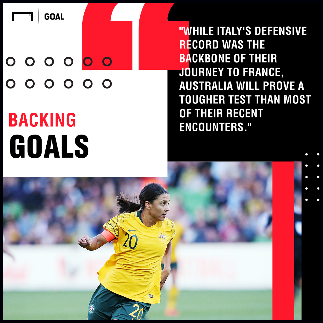 Australia Women v Italy Women Betting Preview