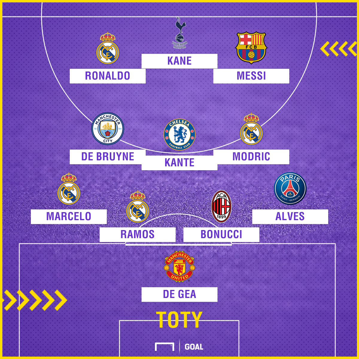 Premier League 17 Matchday Round Season 2018 2019: Ramos, Marcelo And De Gea Round Out FIFA 18's Team Of The