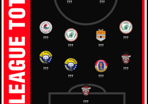 Goal picks out the top performers after Round 11 of the I-League 2018-19...