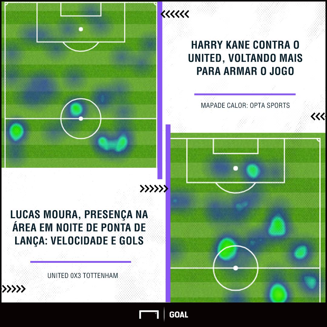 Tottenham De Pochettino Teve Formação 'à Brasileira' E