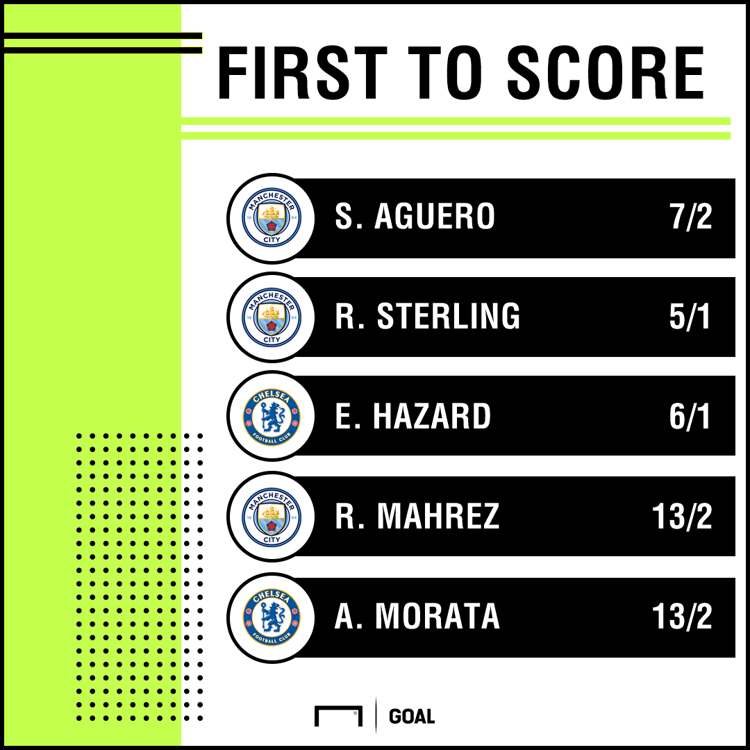 Chelsea Manchester City scorers graphic