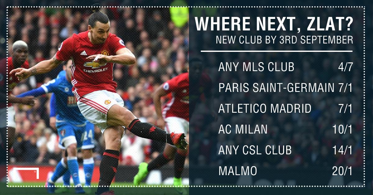 GFX Ibrahimovic next club betting