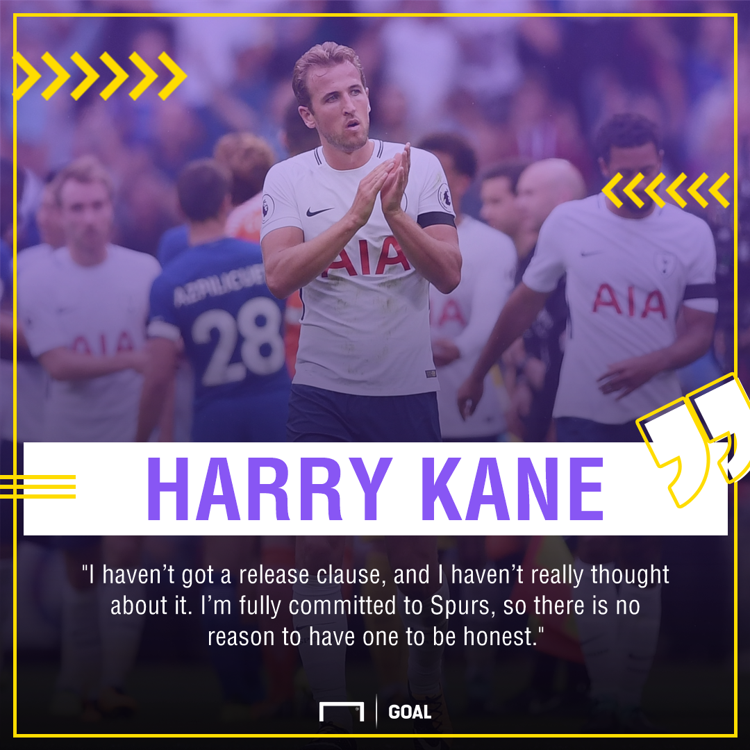 Harry Kane Tottenham release clause