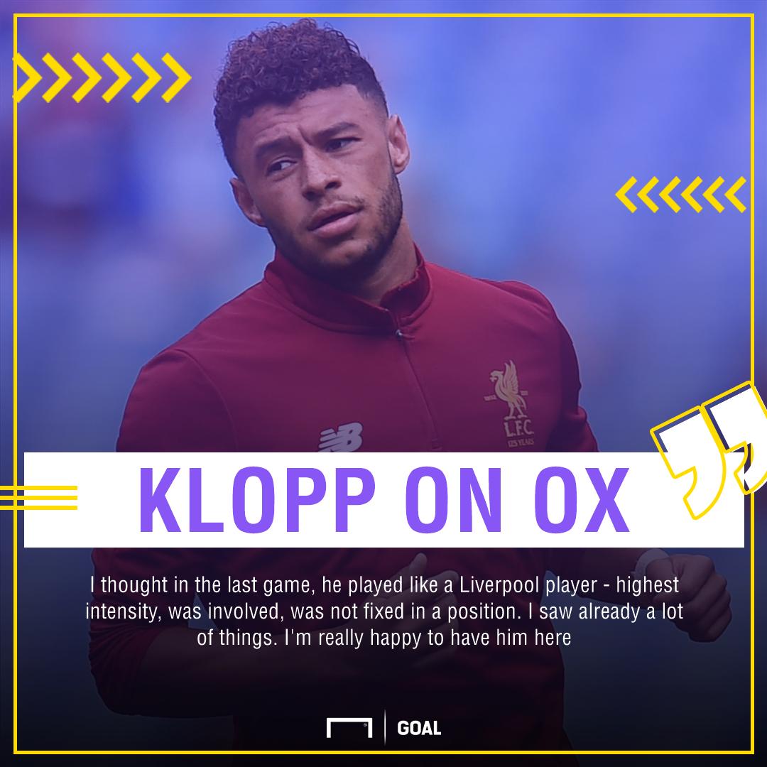 GFX Jurgen Klopp quote Alex Oxlade-Chamberlain Liverpool