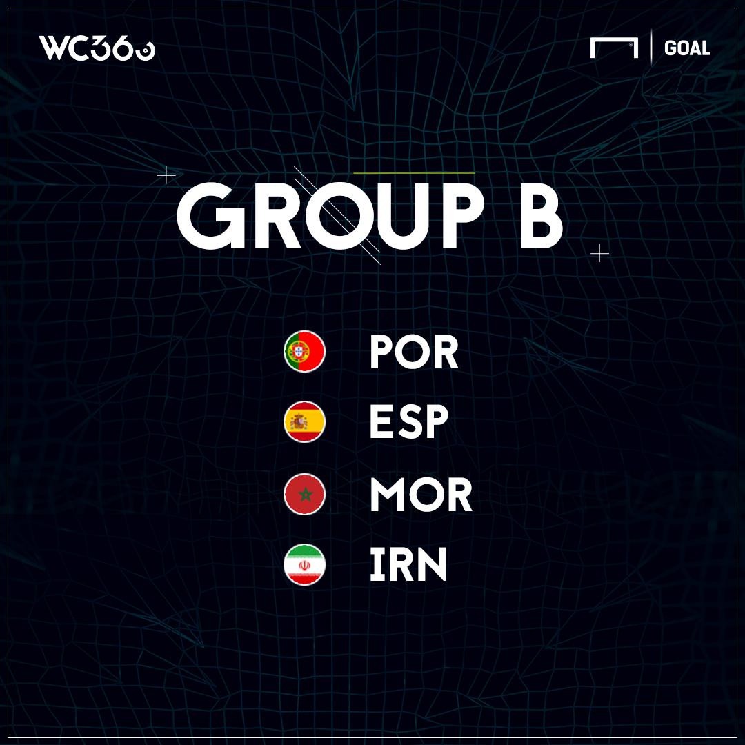 ロシアW杯グループB