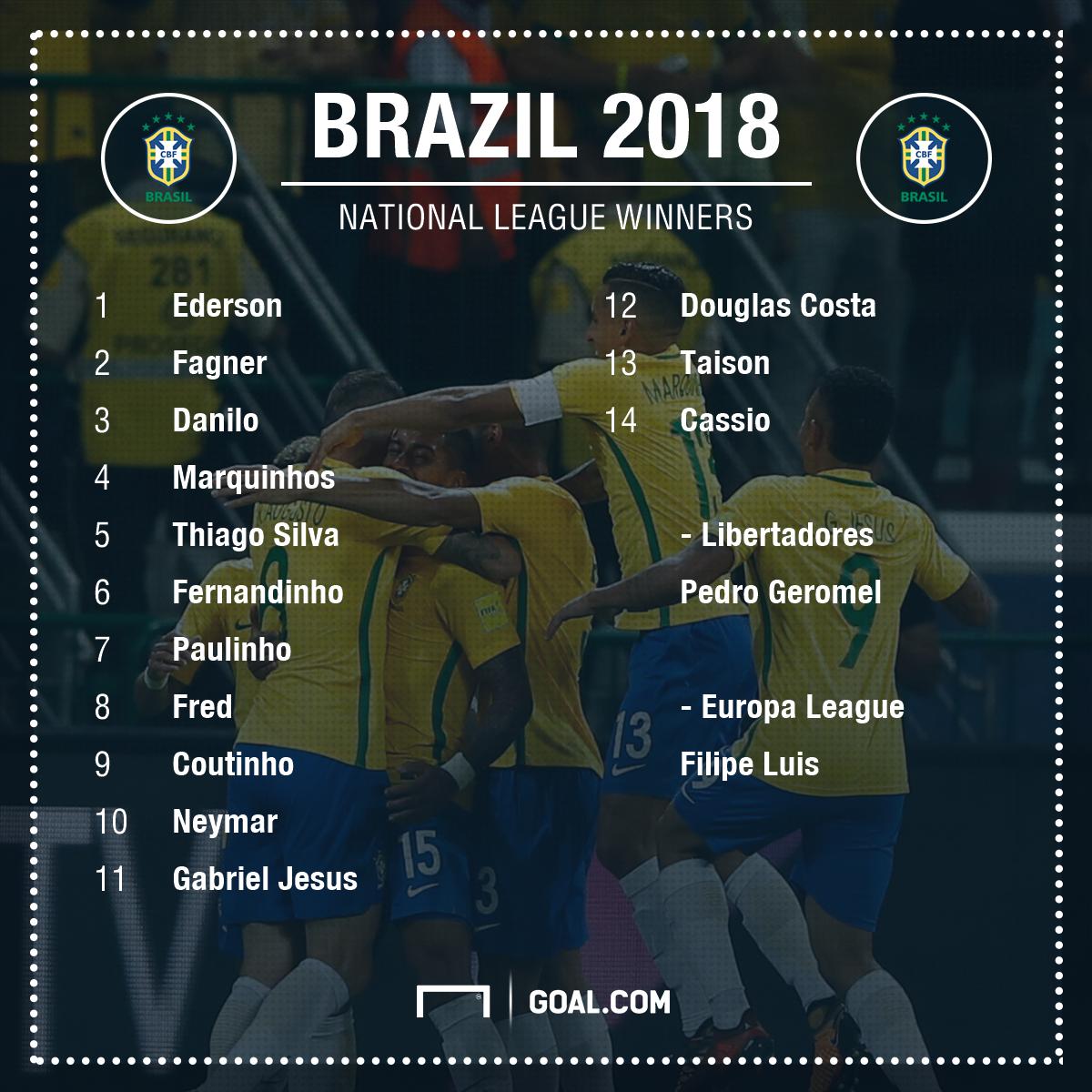 Brasil champions BGT GFX 22052018
