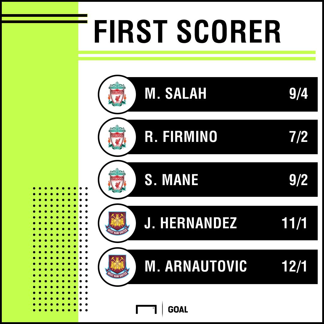 Liverpool West Ham scorers graphic