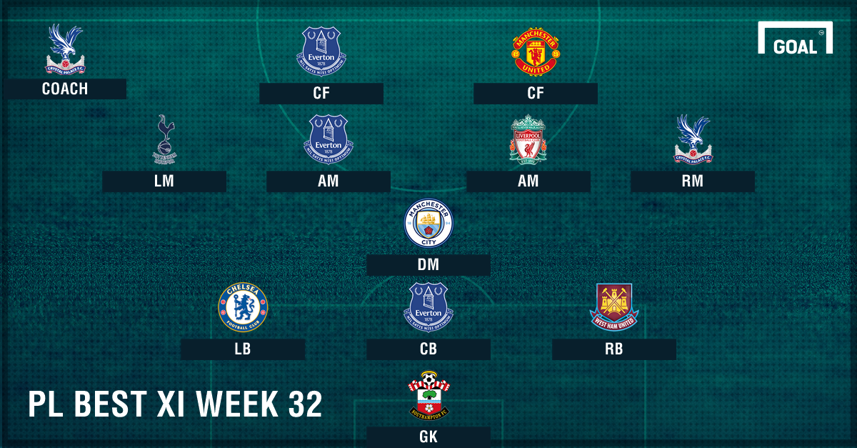 PL Team of the Week 2016-2017 สัปดาห์ที่ 32