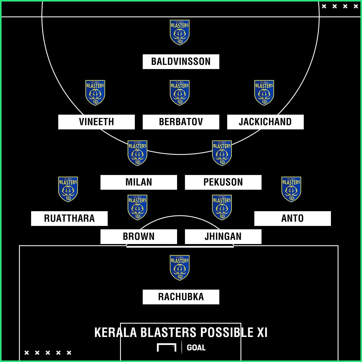 Kerala Blasters possible XI