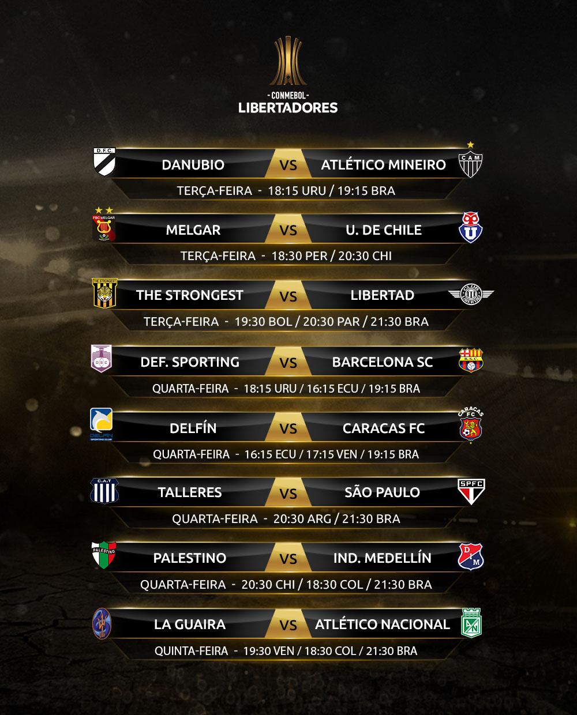 Tabela - 2ª fase Libertadores 2019