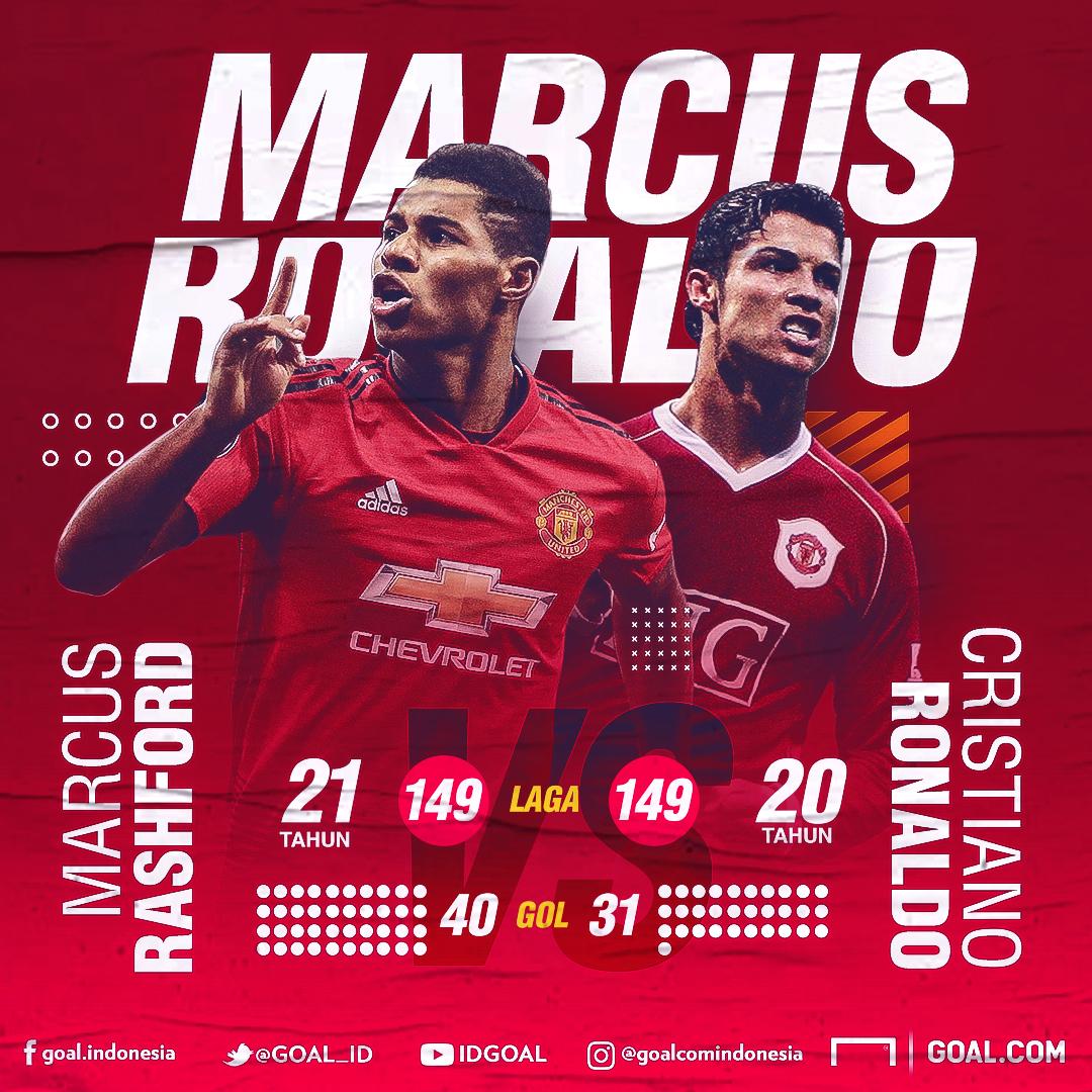 GFXID Marcus Rashford, Cristiano Ronaldo   Manchester United