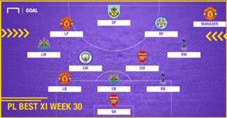 PL Team of the Week 2017-2018 สัปดาห์ที่ 30