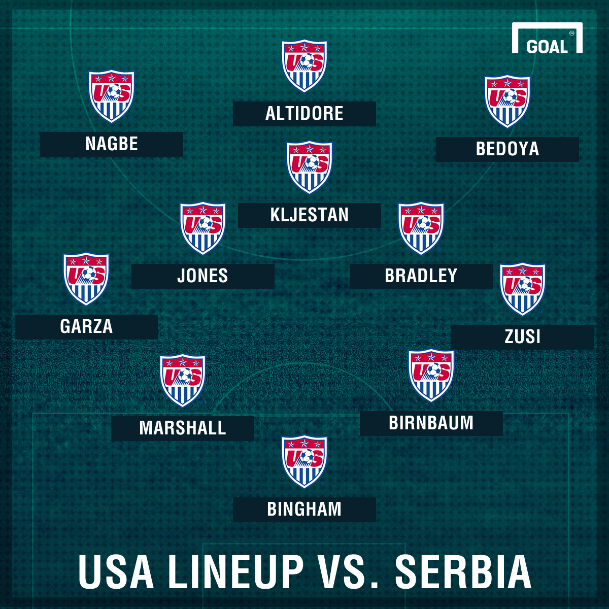 GFX USA XI vs Serbia