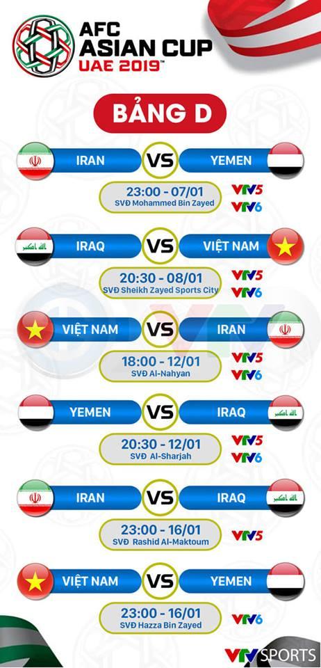 Lịch thi đấu Asian Cup - Bảng D
