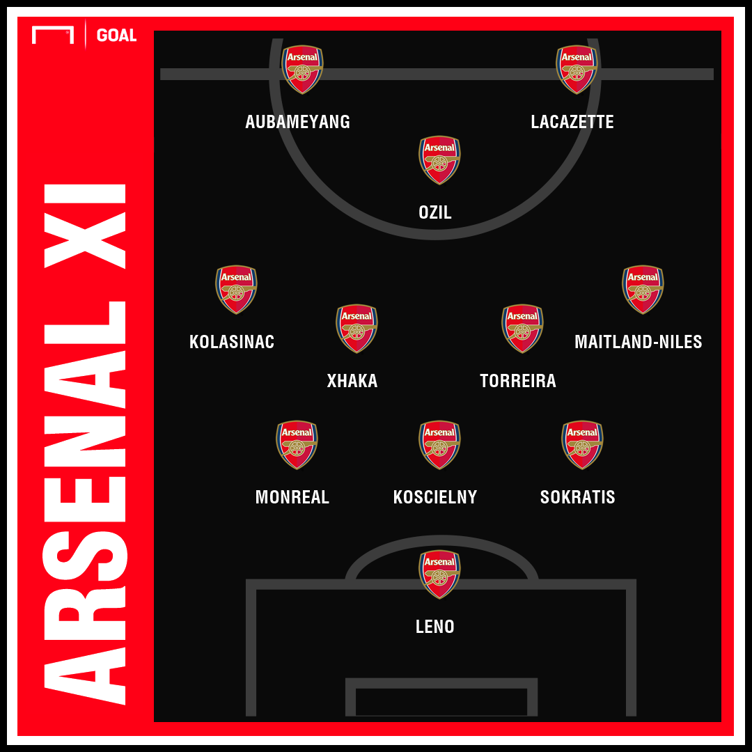 Arsenal lineup Wolves 2018/19