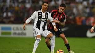 Cristiano Ronaldo Juve Milan Supercoppa