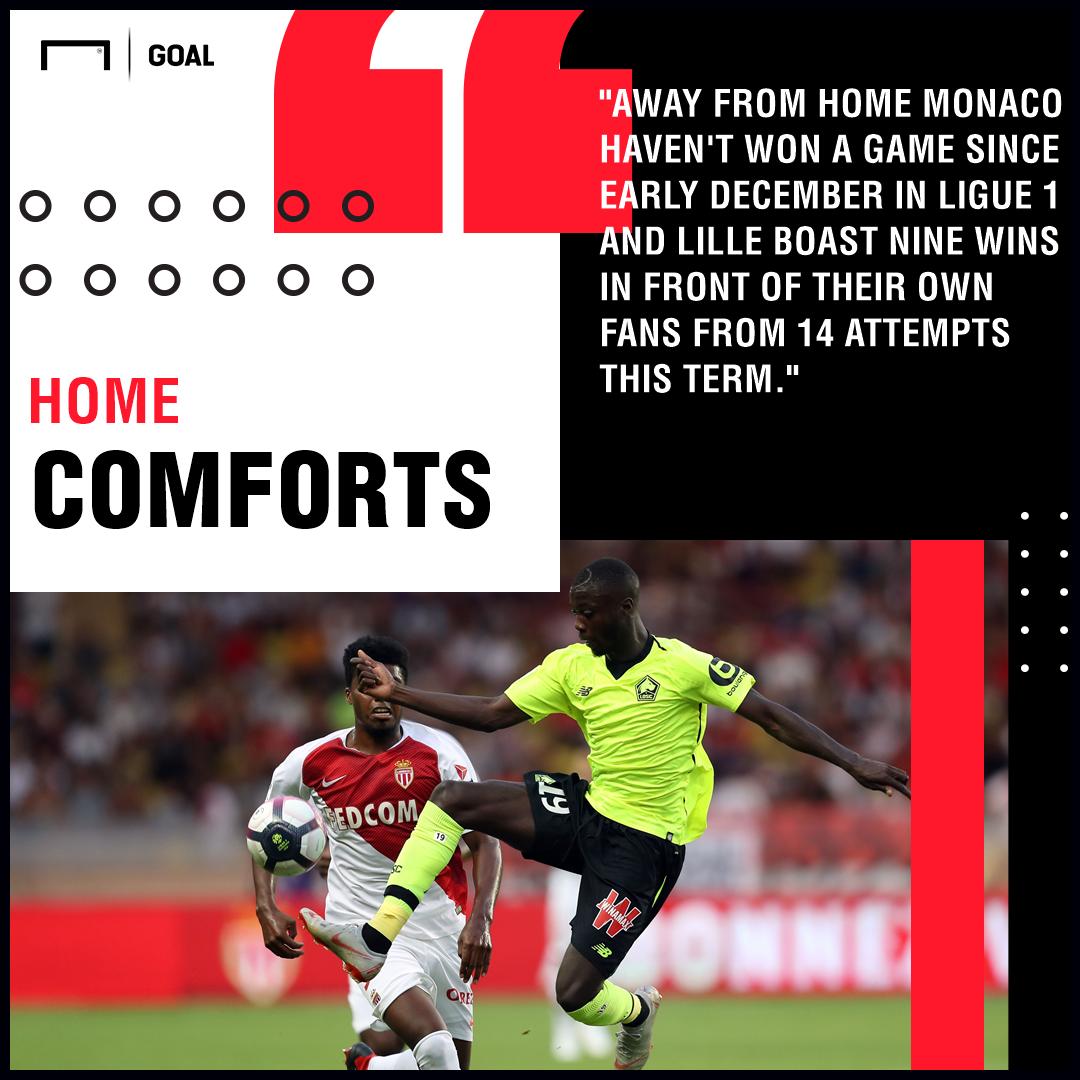 Lille v Monaco Betting Preview