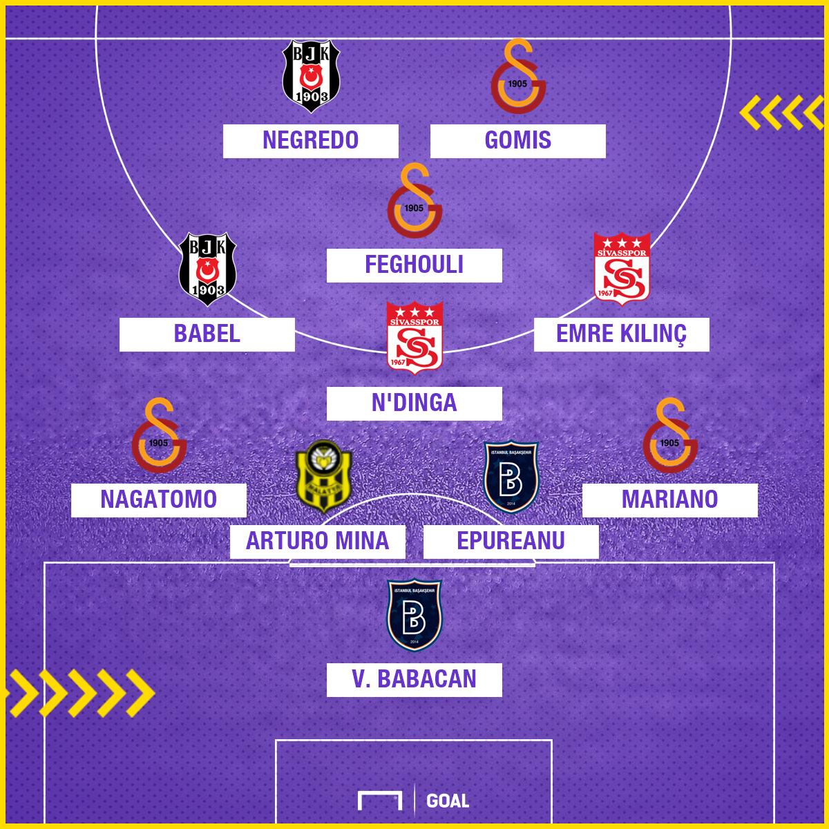 Süper Lig'de 24. haftanın en iyi 11'i