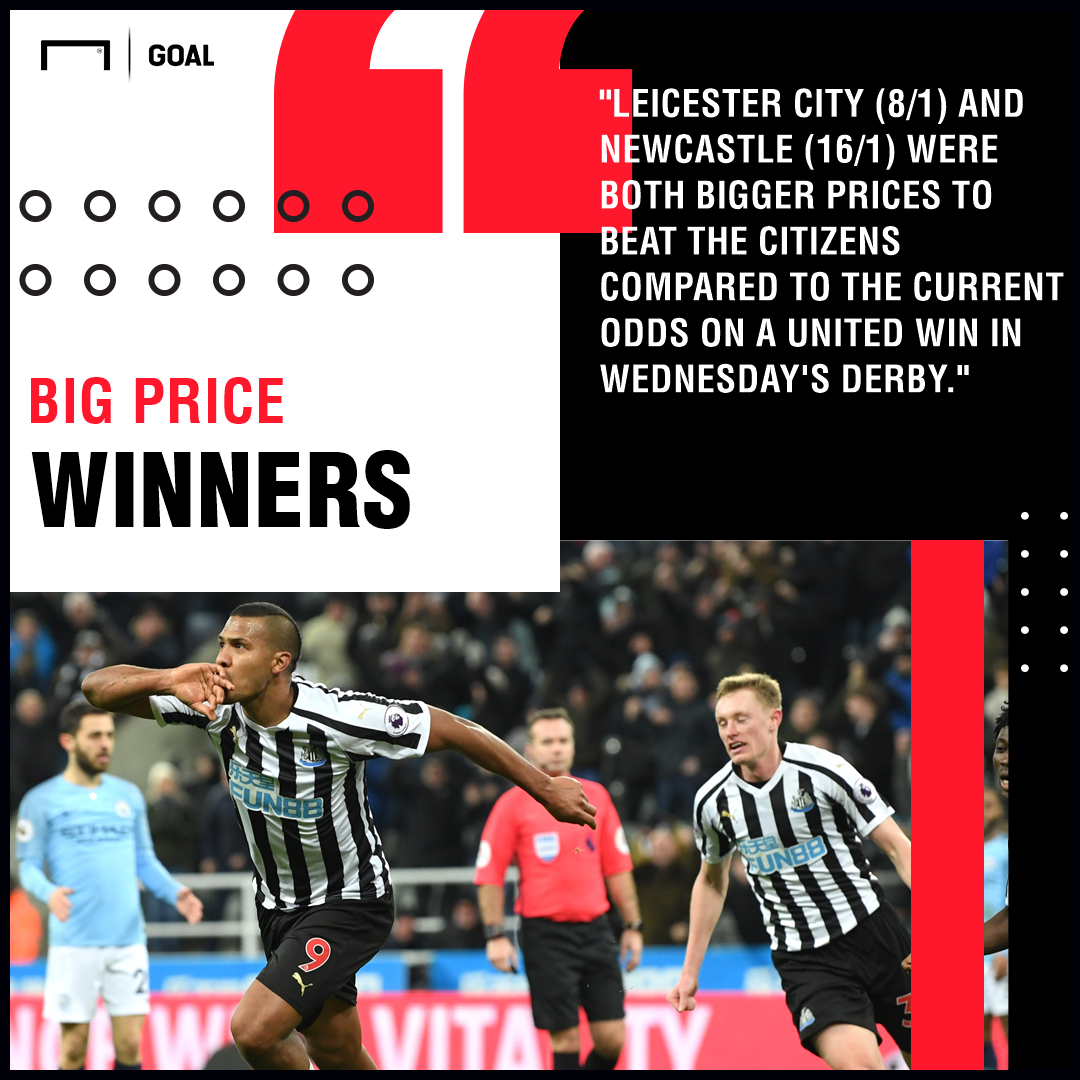 Manchester City Upsets 2018-19 season