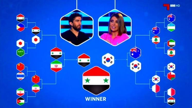 Alkass Qatar Asian Cup 2019 prediction