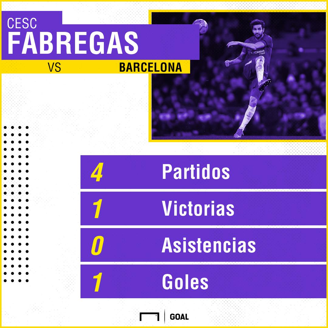 cesc fabregas vs barcelona