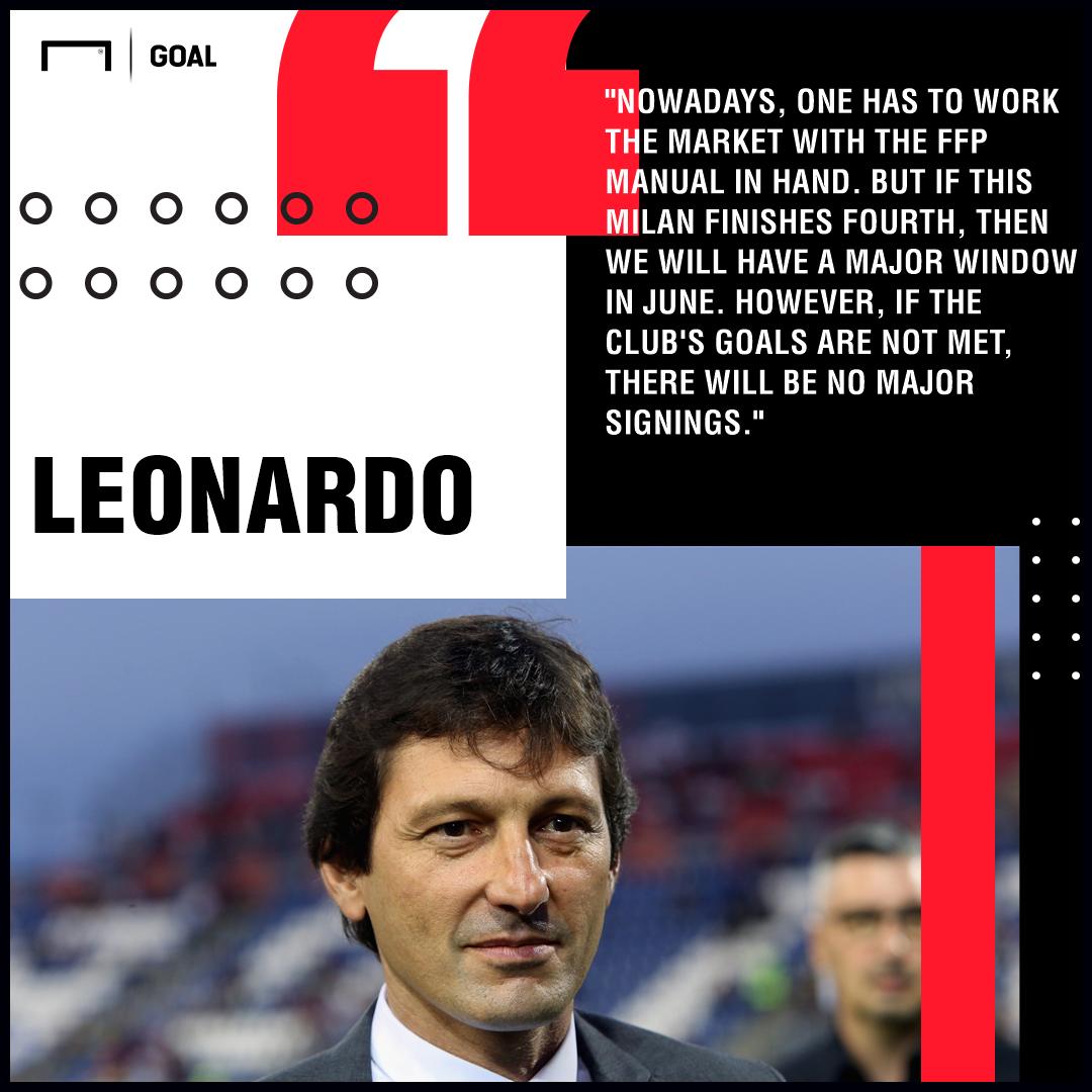 Leonardo AC Milan PS