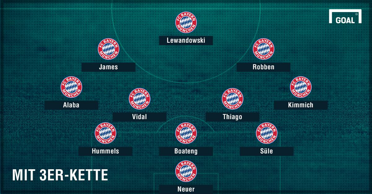 GFX Bayern München 2017/18 3er-Kette