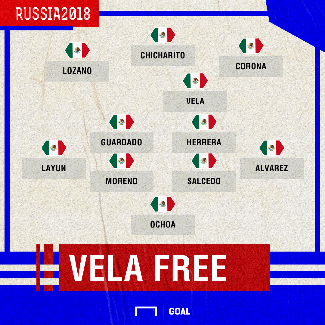 GFX MX Vela free