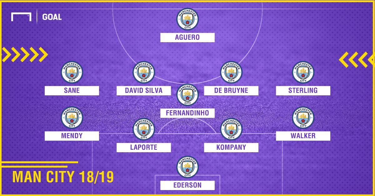 GFXID Manchester City 2018/19