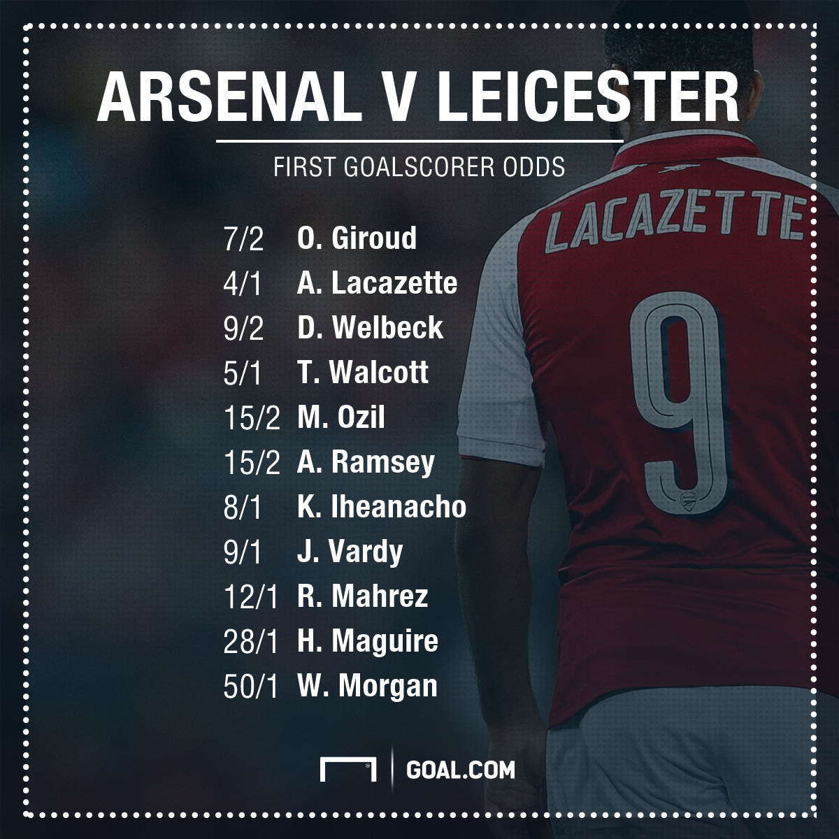Arsenal Leicester GFX