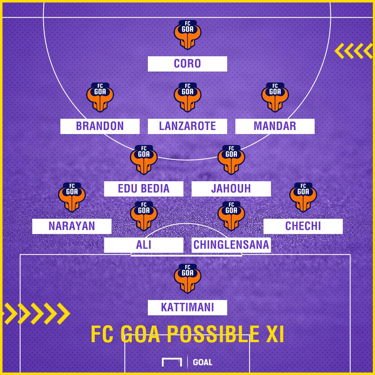 FC Goa possible XI v NorthEast United