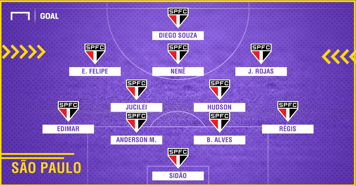 Sao Paulo Bahia Brasileirao 24 rodada | GFX | 08092018