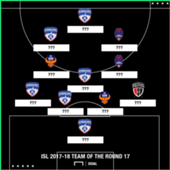 ISL 2017-18 Team of the Round 17