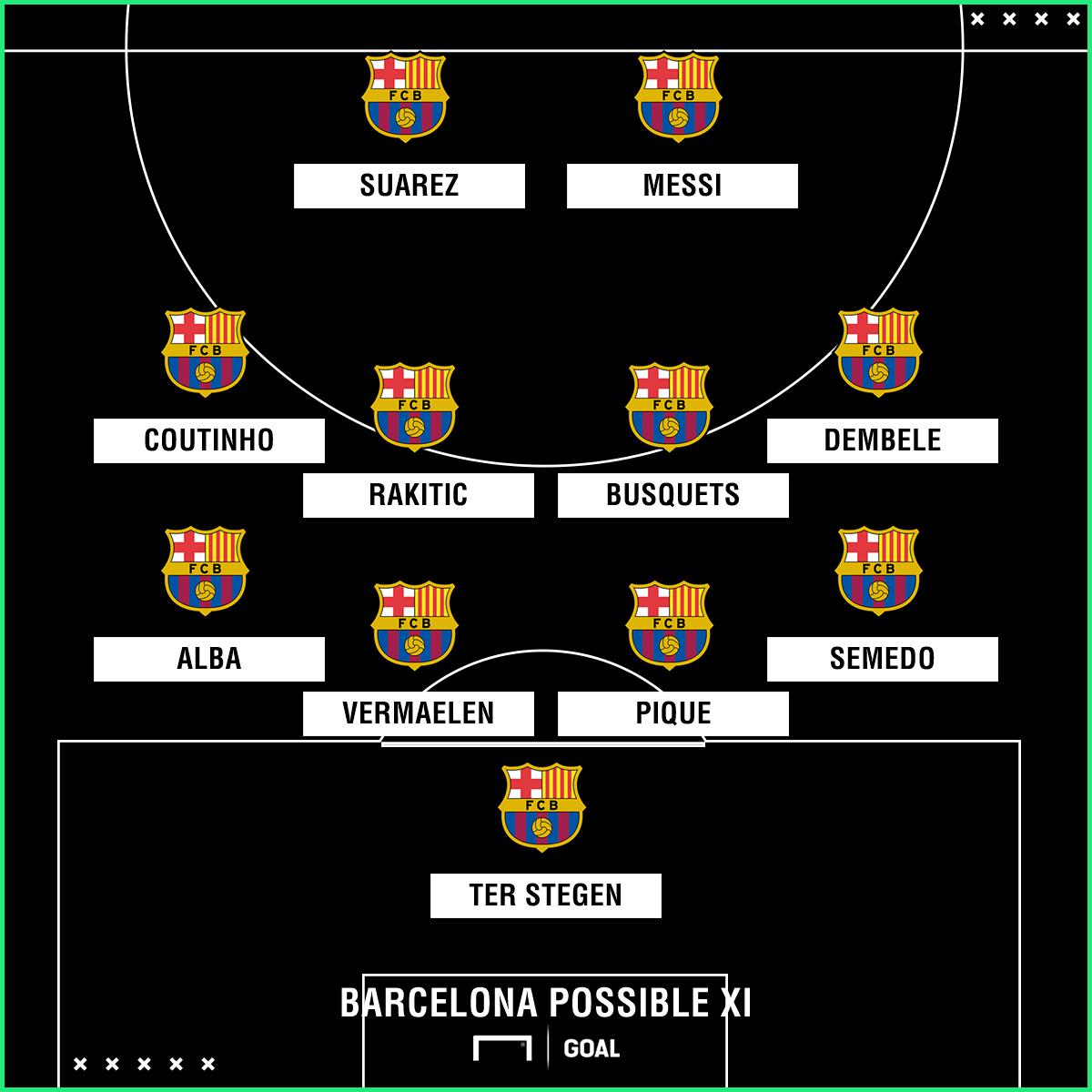 Barcelona possible Levante