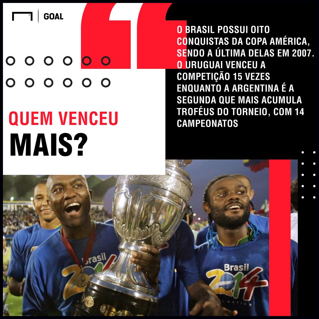 GFX Copa América 18122018