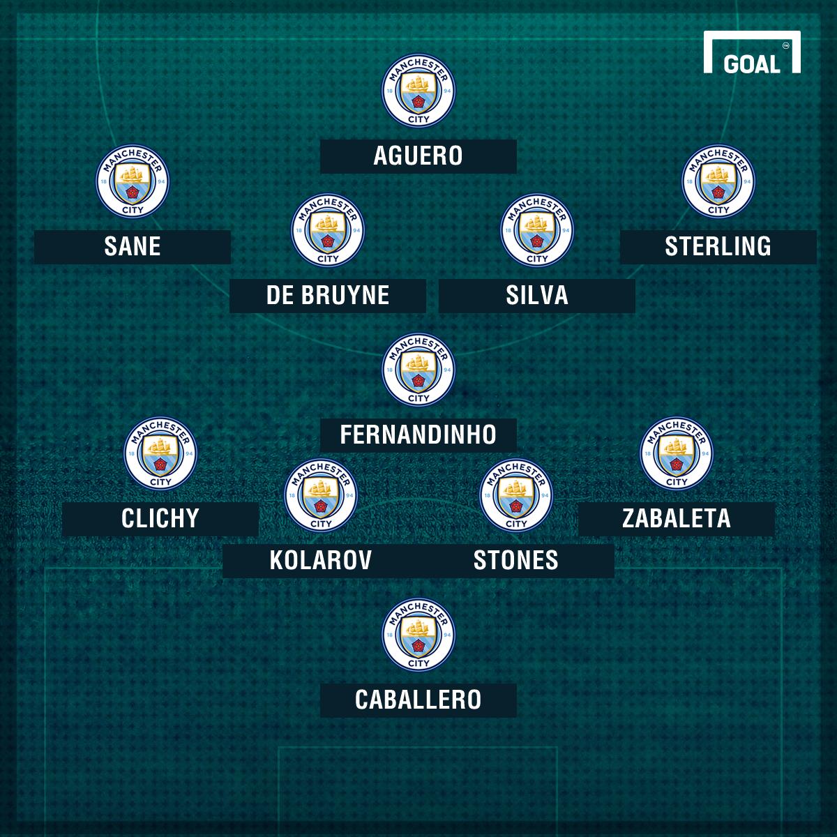 Man City possible XI