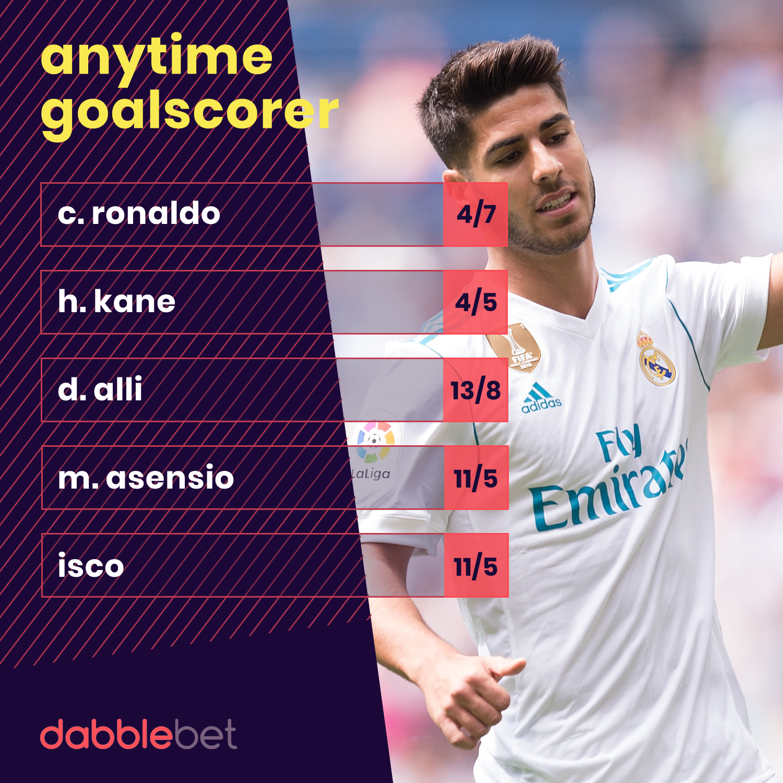 Tottenham Hotspur Real Madrid goalscorer graphic