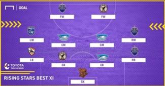 TOYOTA THAI LEAGUE YOUNG BEST XI : ทีมดาวรุ่งยอดเยี่ยมฤดูกาล 2018