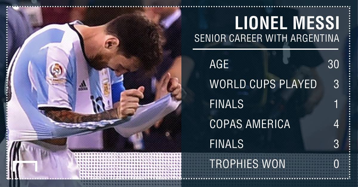 Messi Argentina graphic