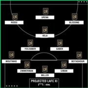 GFX 2018 LAFC Projected XI