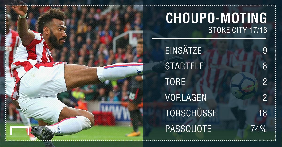 GFX Stats Choupo Moting Stoke
