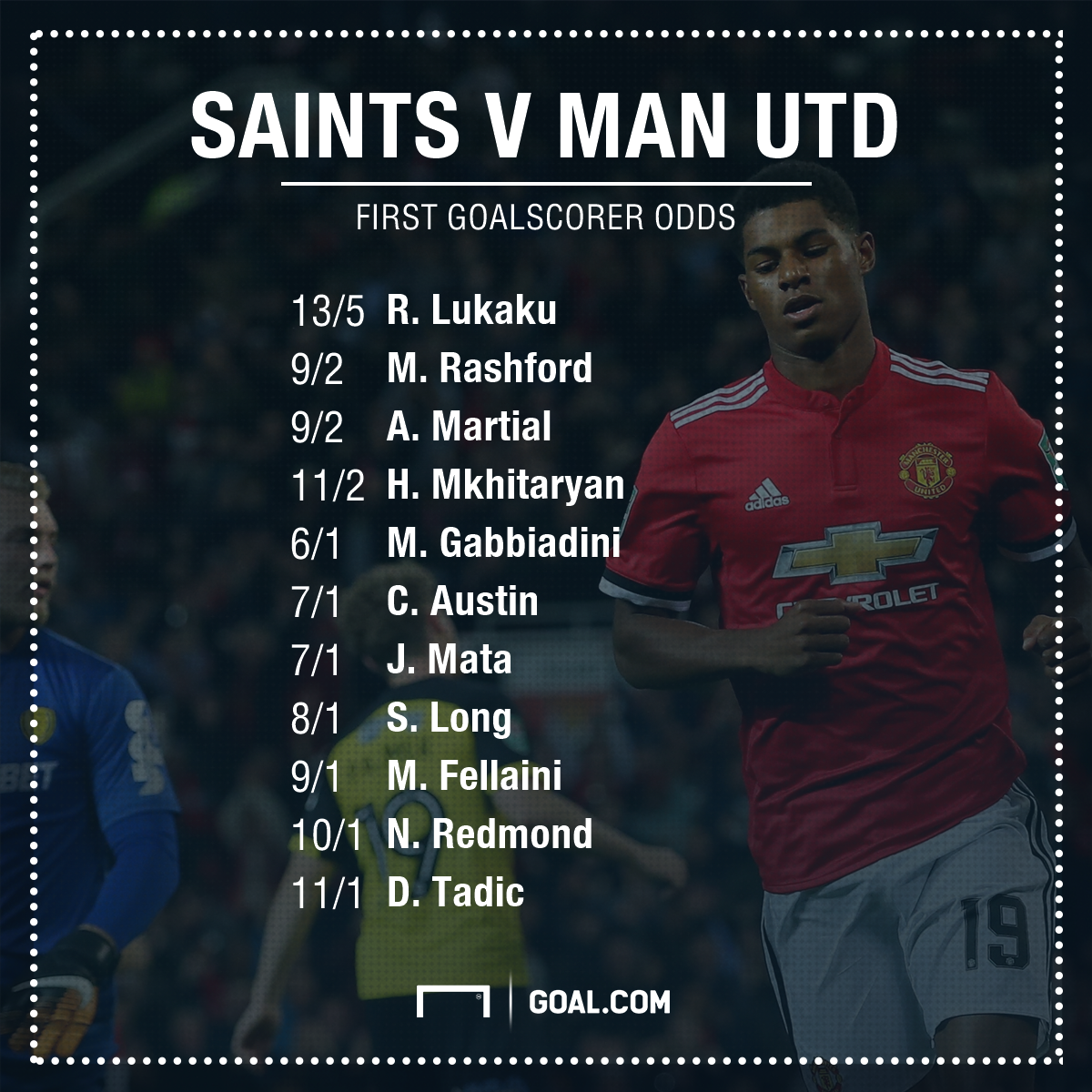 Southampton v Manchester United betting
